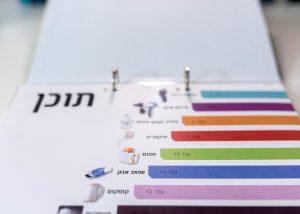 עיצוב קטלוג קלסר ממותג למוצרי צריכה פיליפס